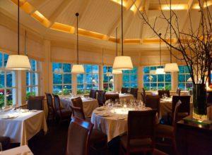 Investing in Restaurants - Model Investing